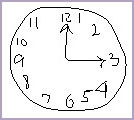 MMSE Test - Hand Drawn Clock