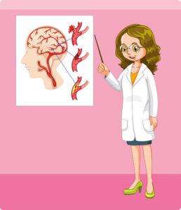 Vinpocetine improves memory
